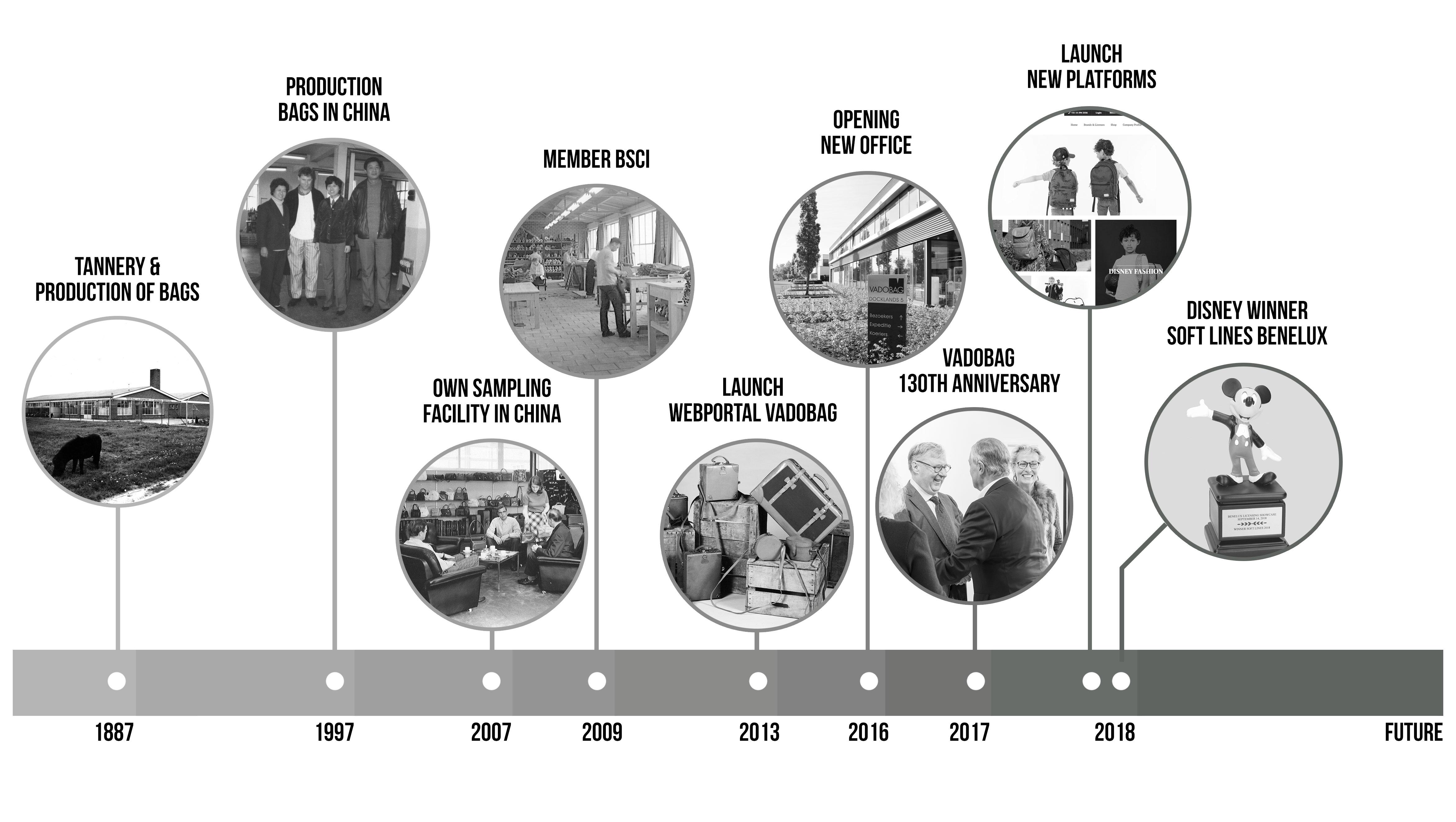 tassen groothandel geschiedenis